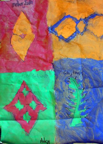 adrinkra symbols
