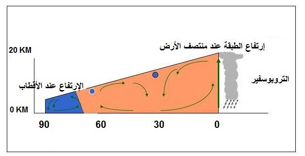 مقدمة الكرة الأرضية المجموعة الشمسية، 8470147810_738859aeec_z.jpg