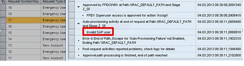 Invalid SAP User