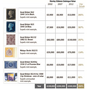 STANLEY GIBBONS STAMPS