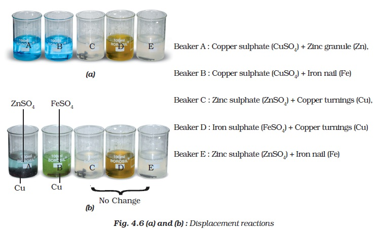 NCERT Class VIII Science Chapter 4 Materials – metal and Non