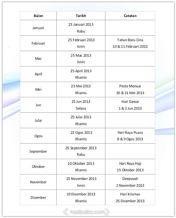 8401796723 47e38dd72a b jadual gaji 2013