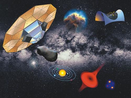 Los retos cient�ficos de GAIA