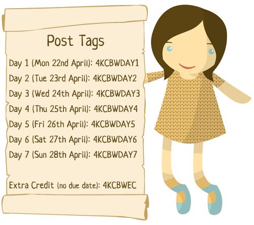 post tagging
