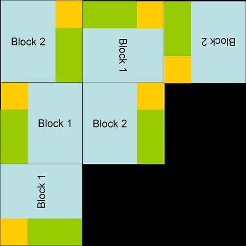 Bricks Top Layout