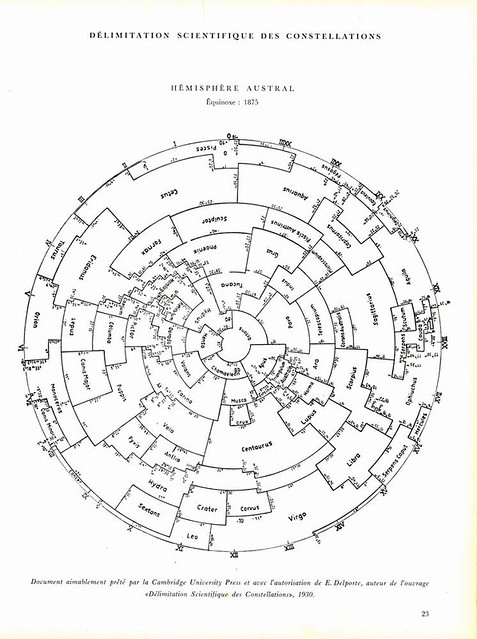 sphere astronomy