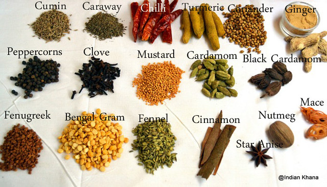 Homemade kitchen king masala flickr photo sharing for Cuisine meaning in hindi