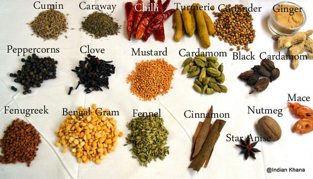 Kitchen King Masala Recipe In Hindi