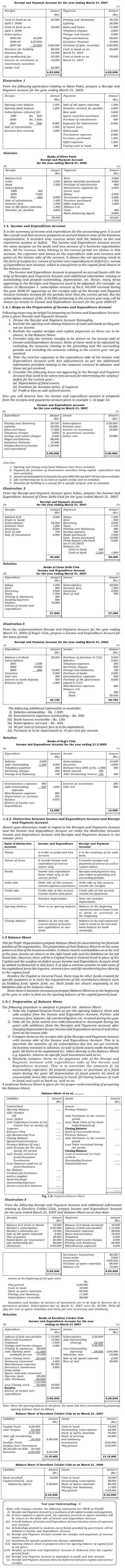 NCERT Class XII Accountancy I Chapter 1 - Accounting for Not-for-Profit Organisation