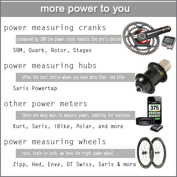 Power Meters - More Options here at Glory