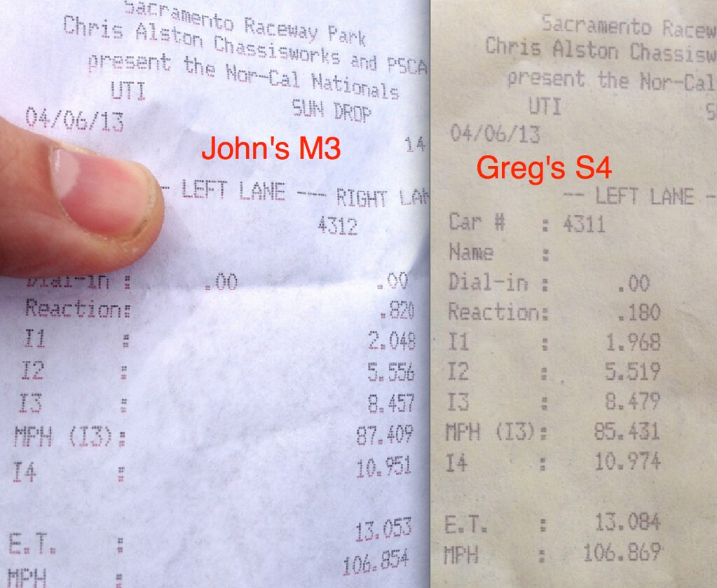 Print Page - REVOLUTIONARY RESULTS - Dragstrip database update