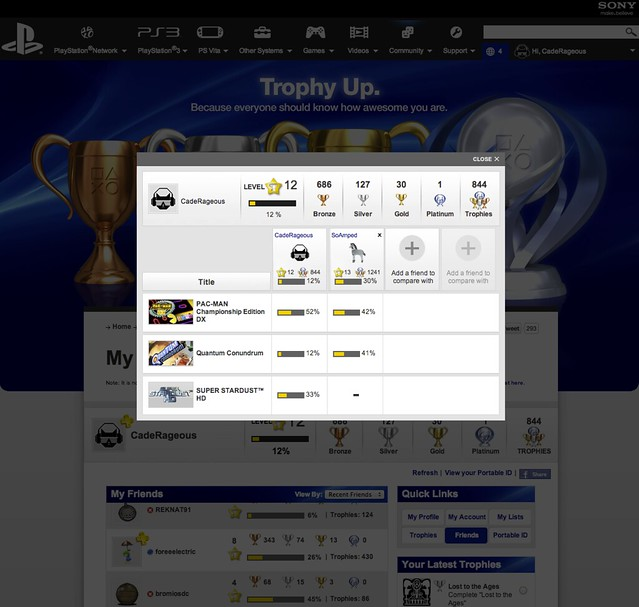 Trophies on PlayStation.com