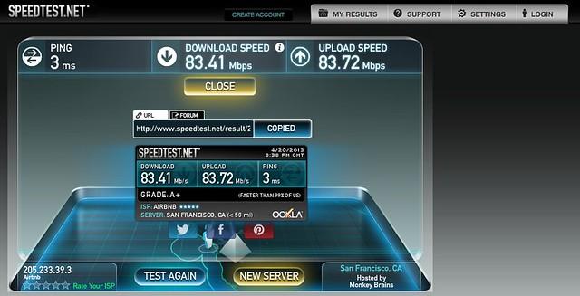 speed test global