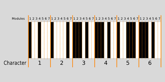 UPC-A bar code - the bars of characters 7 to 12 magnified