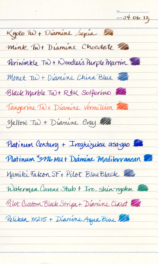 April 2013 Ink and Pen Rotation