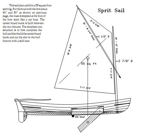 Thread: Lug vs. sprit sail on a Pygmy Wherry? Input needed.
