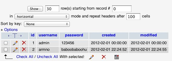 plain-text password