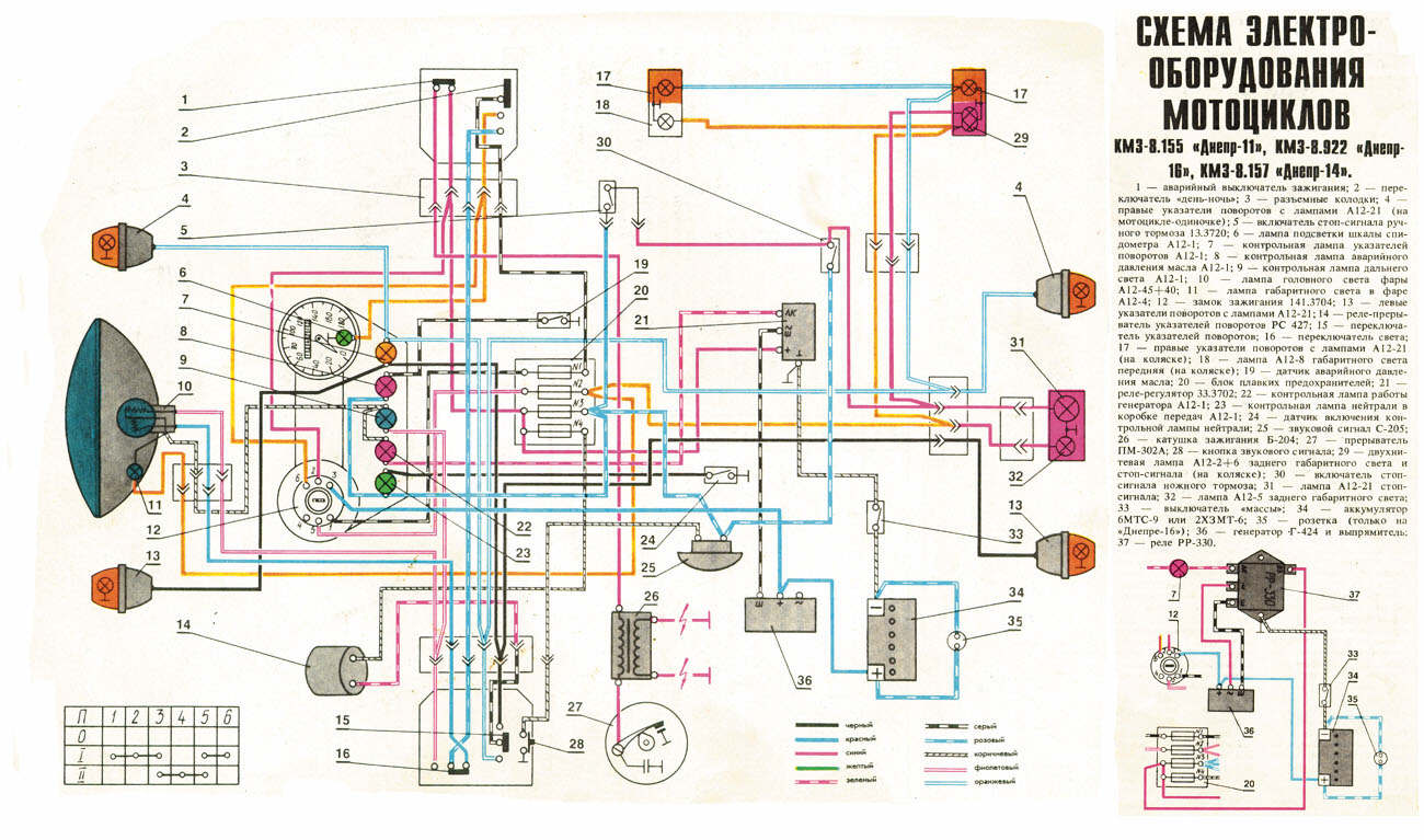 2013 ural wiring diagram wiring diagram schematics ural engine charging  issue soviet steeds tomos wiring diagram