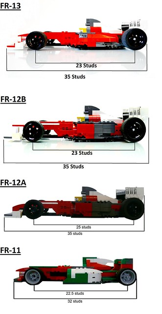 LEGO NNL F1 Cars Comparison