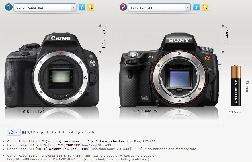 Camera_Size_Compare_1