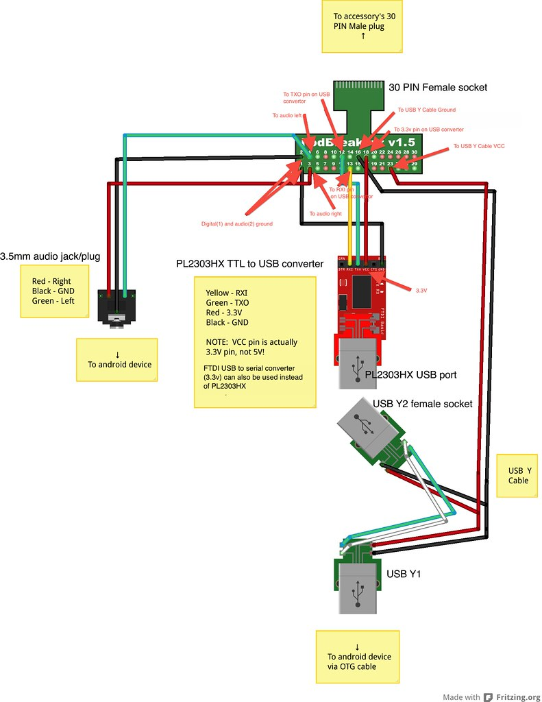 Usb To Audio Wiring My Homemade Rca Cable Speaker Wire Adapter Diagram Rj Trailer For Auto Hdmi 5 Pin