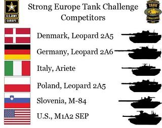 SETC All Competitors