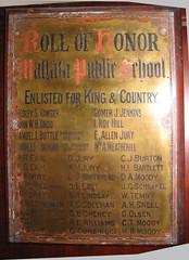 Mallala School Honour Roll WW1