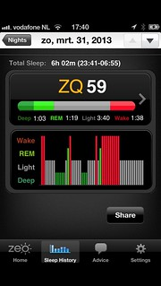 Slaap analyse met Zeo