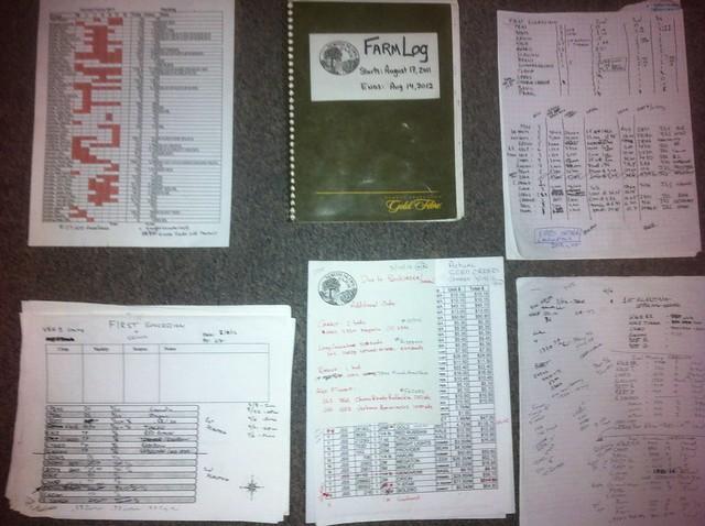 planning planting 2012