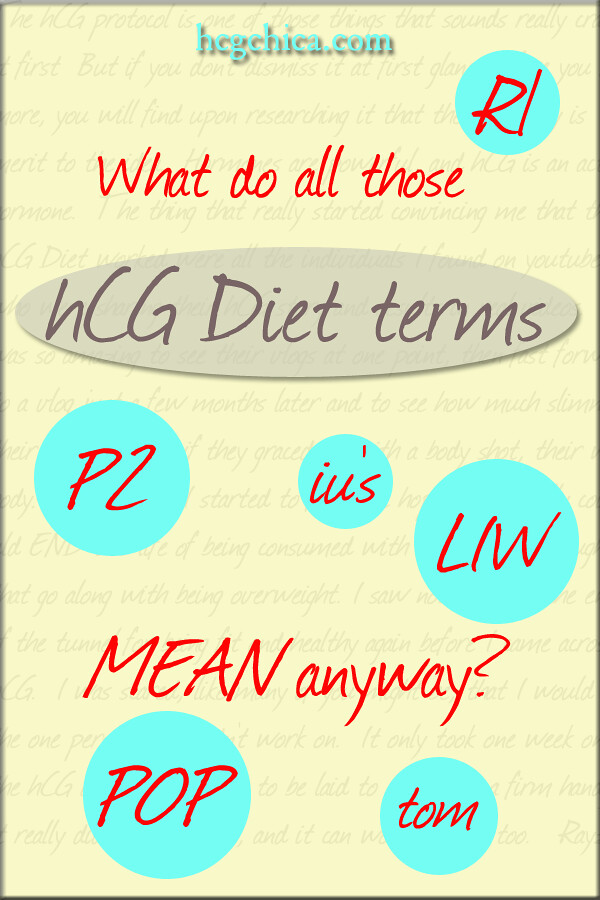 terms-acronym-abbreviations-words-hcg-diet