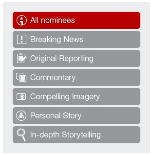 CNN iReport Awards: Categories of Storytelling