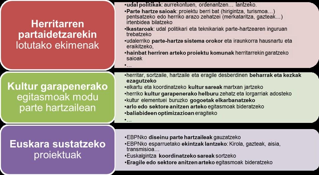 Diruz_laguntzen_direnak_1