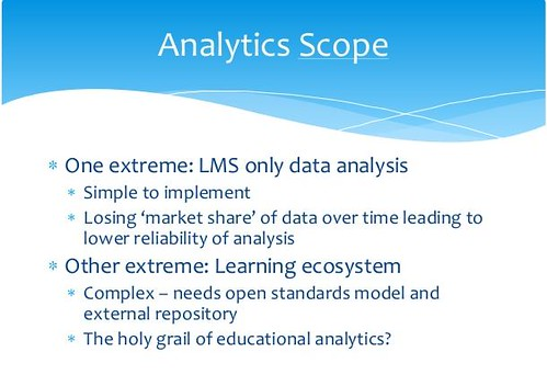 Analytics Scope