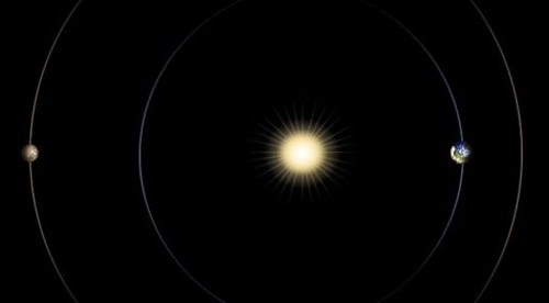 Solar conjunction