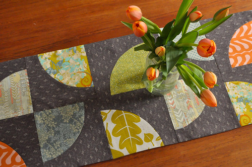 Learning Curves Table Runner