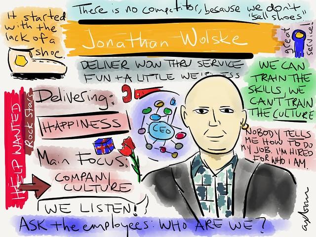 Sketchnotes from @zapposinsights Jonathan Wolske's talk at #aggro13