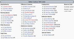 1963 Dallas Cowboys roster - The Boys Are Back blog