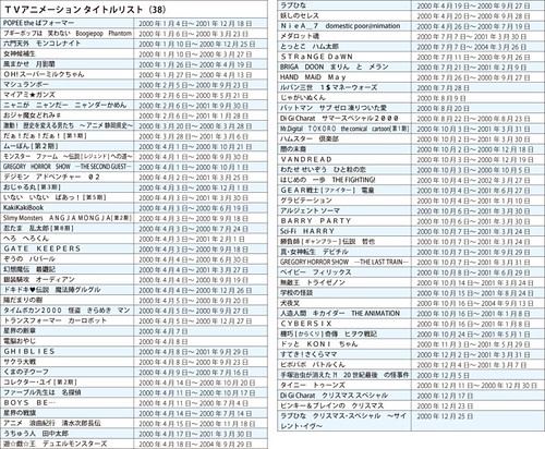 130410(1) -《日本電視動畫史50週年》專欄第38回(2000年):CS結束三強爭霸、『動畫作品激增時代』降臨! 2 FINAL