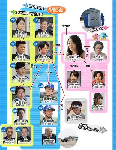 soratobu-tbs_chart