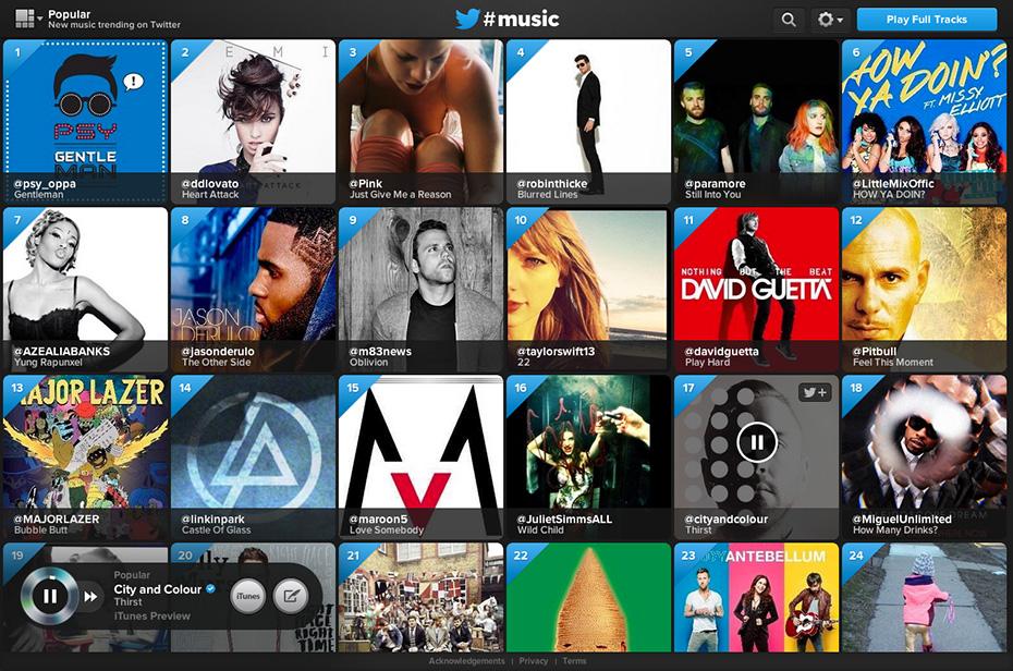 Twitter #music - Popular chart