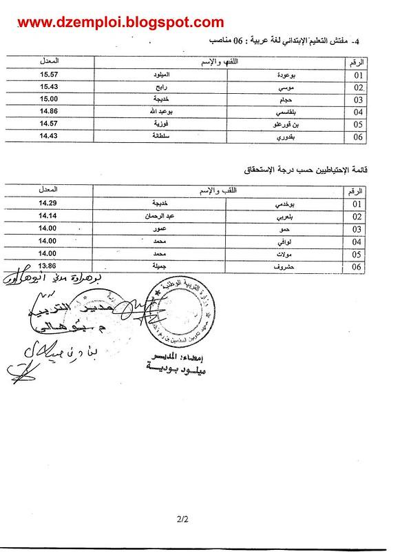 نتائج مسابقة مفتش التعليم الإبتدائي لغة عربية