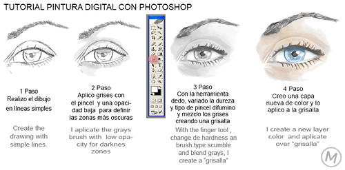 Tutorial Digital Paint by JLMeana