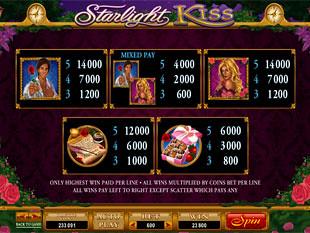 Starlight Kiss Slots Payout