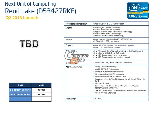 Intel NUC & Boards