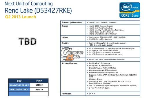 Intel NUC & Boards