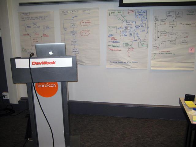 Photos from DevWeek 2013