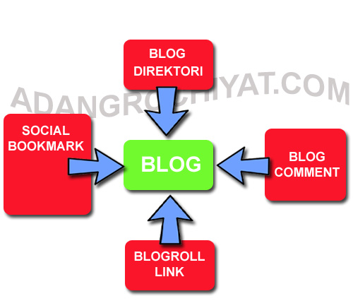 backlink-strategy