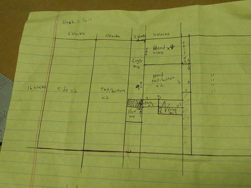 Blueprints...