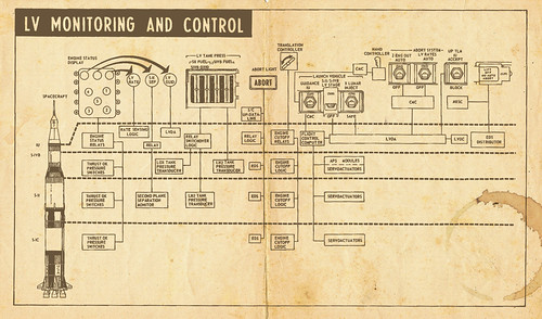 LV Monitoring and Control