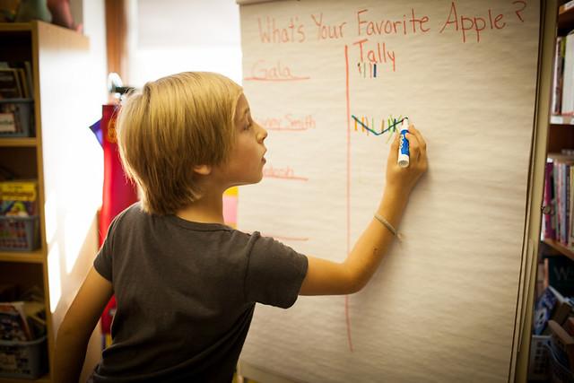 Tally Student votes on favorite apple variety after tasting. CC image courtesy of Lindsay Morris USDAgov on Flickr